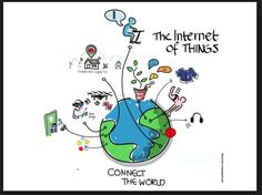 Technologische ontwikkelingen;  Internet of Things, machine en mens met elkaar verbonden zonder tijd en of locatie limiet. Verschuiving van omzet.