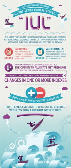 index universal life insurance infographic