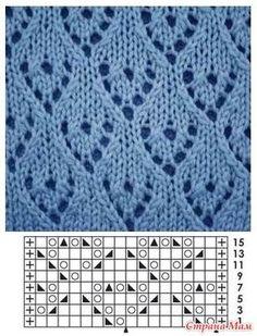 – # knitting pattern for socks - Knitting Charts Lace Knitting Patterns, Knitting Charts, Knitting Stitches, Free Knitting, Stitch Patterns, Gilet Crochet, Crochet Socks, Knit Crochet, Crochet Baby