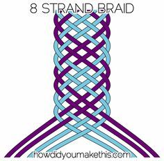 Simple to the point explaination of the 8 Strand Flat Braid - Luxe DIY - How Did You Make This?