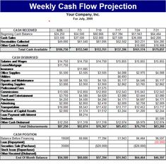Cash flow spreadsheet template cash budget template cash budget weekly cash flow projection wajeb Image collections