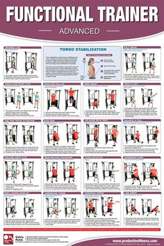$19.95 - Advanced exercises using a Functional Trainer machine. This poster features 18 advanced exercises that can be performed on any Functional Trainer gym. All exercises are clearly explained with step-by-step instructions and descriptive photos. The exercise movements apply to all functional trainer gyms, even though gym types may vary. The top box describes how to properly stabilize your torso before each exercise. Laminated chart; 24 x 36 inches.