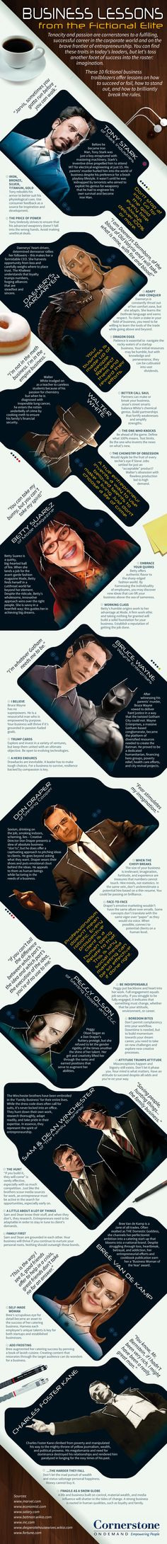 Learn better business skills from fictional characters like Batman and Walter White