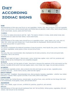 Diet according zodiac signs