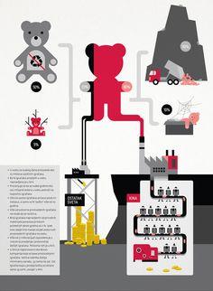 Lice Ulice Infographics and Illustrations by Aleksandar Savic, via Behance