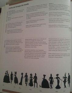 Cronologia da moda -1