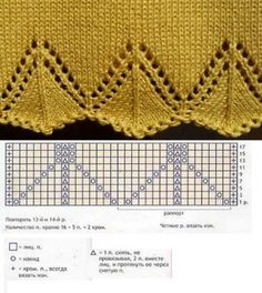 Learn to Crochet – Crochet Wave Fan Edging. How I made this wave fan edging border stitch. Lace Knitting Stitches, Lace Knitting Patterns, Knitting Charts, Knitting Designs, Baby Knitting, Stitch Patterns, Knitting Needles, Knit Edge, Lace Heart