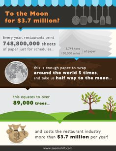 Can Restaurants Get to the Moon for $3.7 Million?   | Visit our new infographic gallery at http://visualoop.com/