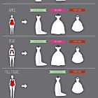 Wedding Photo Tips | How To Pose For Wedding Photos