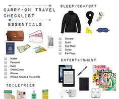 15 Tips On How To Pack For Vacation Like A Pro Good.