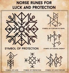 Viking Runes Ancient Futhark, all about Runic Alphabet Viking Symbols And Meanings, Nordic Symbols, Nordic Runes, Magic Symbols, Norse Runes Meanings, Celtic Runes, Ancient Runes, Celtic Symbols, Celtic Protection Symbols