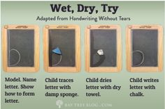 How to Use WET, DRY, TRY to get rid of letter reversals.