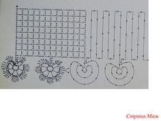 * patrones de ganchillo interesantes para productos de última generación cuerda