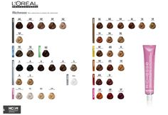 L'Oréal Professionnel Richesse Color Chart.