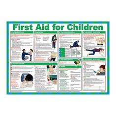 First Aid For Children Poster - First Aid Child Care How-to First Aid For Children, First Aid Procedures, First Aid Information, Recovery Position, Basic First Aid, Parking Solutions, Procedural Writing, Safety Posters, Kids Poster