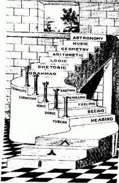 Freemason Steps  FLOWING RHYTHM? PATTERN / REPETITION?