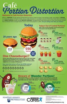 Portion control changes - amazing how many servings you're actually getting versus what is actually served to you as a SINGLE MEAL! Health Facts, Health And Nutrition, Health Tips, Health And Wellness, Portion Distortion, Healthy Plate, Healthy Cooking, Kid Cooking, Eating Healthy
