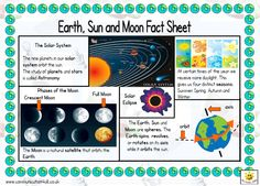 1000 images about space resources for pupils with sen on for Soil facts ks2