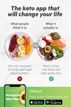 Keto Diet Plan For Beginners - Start your ketogenic lifestyle today Going keto? Monitor your eating habits and get personal tips on how to improve with Lifesum´s keto diet plan today. Get started with a Ketogenic diet plan today! Ketogenic Diet Meal Plan, Ketogenic Diet For Beginners, Keto Meal Plan, Diet Meal Plans, Ketogenic Lifestyle, Beginners Diet, Paleo Diet, Meal Prep, Menu Dieta