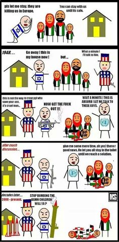 How to understand Palestine and Israel issue in 1 minute