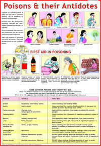 First Aid Charts Exporter, Manufacturer, Distributor, Supplier & Wholesaler, Fir. - first aid kit - Health Residency Medical, Medical Jokes, First Aid Tips, Medical Mnemonics, Pharmacology Mnemonics, Emergency First Aid, Emergency Medicine, Medical Brochure, Nursing School Notes