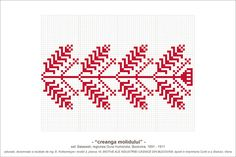 8 Martie, Cross Stitch Borders, Pebble Art, Hama Beads, Beading Patterns, Pixel Art, Diy And Crafts, Folk, Embroidery