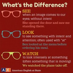 """In English, the words """"see,"""" """"look,"""" and """"watch"""" have similar meanings. Thus, it can be difficult to know which one to use sometimes. Check out this American English at State graphic to help you understand the different meanings of these three words! English Verbs, Learn English Grammar, English Writing Skills, Learn English Words, English Phrases, English Language Learning, Teaching English, German Language, Japanese Language"""