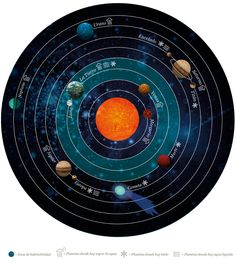 """""""Stella saw the planets and the spheres and the music they made as hieroglyphics directed to her from some ancient time. Vinyl Record Art, Vinyl Music, Vinyl Art, Vinyl Records, Wall Watch, Music Images, House Music, Laptop Stickers, Astronomy"""