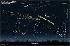 Como assistir o asteroide 2004 BL 86 passando perto da Terra - Perez Hilton