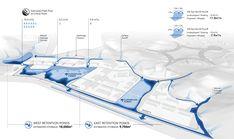 Universiti Teknologi Petronas Research Cluster – Sasaki Landscape Plans, Urban Landscape, Landscape Diagram, Villa Architecture, Architecture Diagrams, Architecture Portfolio, Urbane Analyse, Calvin Und Hobbes, Urban Design Diagram
