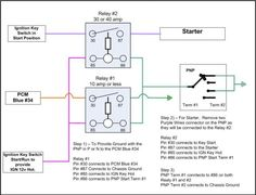 Need Pnp Park Neutral Switch Wiring Diagram Or Pin Outs Ls1tech Diagram Switch Neutral
