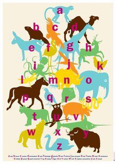 Deze ABC poster van aap tot olifant is een leuk en decoratief alfabet. De namen van de dieren staan er onderaan allemaal bij dus het is oom nog een lesje biolog