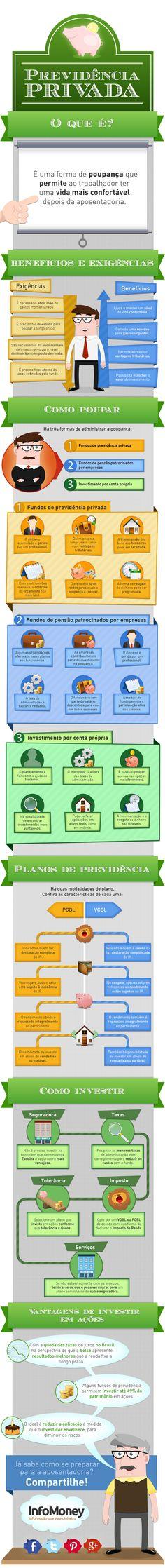 Conheça as principais formas de poupança a longo prazo disponíveis para se aposentar e continuar a viver com conforto. Confira no infográfico do Portal InfoMoney!