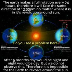Tilt your earth, move it further away...  do all you will: the fact remains: 12 noon in winter and 12 noon in summer would be complete opposites. A clock is designed for a flat earth ONLY.  Flat Earth Fun