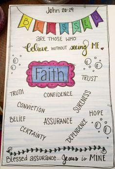Faith Word Study