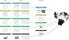 scheme strategy_Cristina, Lucia e Giulia. Thesis Special* // A·live