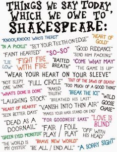 April is also UN English Language Day. The impact that Shakespeare had on the English language was huge. All of these words and phrases were used for the first time by Shakespeare. Creative Writing, Writing Tips, Writing Prompts, The Words, Things We Said Today, High School English, Cs Lewis, Idioms, Teaching English
