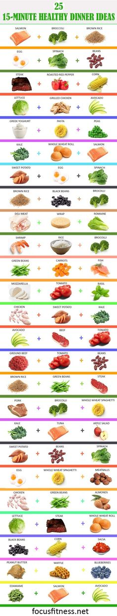 25 Healthy Dinner Ideas for Weight Loss That Take Less Than 15 Minutes to Make! – Infographix Directory