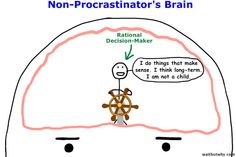 """Why Procrastinators Procrastinate - """"For a real procrastinator, procrastination isn't optional—it's something they don't know how to not do."""""""