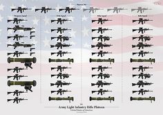 These are the weapons available to the U. Army& light infantry rifle platoons as of They include a platoon HQ, weapons squad, and 3 rifle squads. Military Weapons, Military Art, Military History, Military Aircraft, Us Army Infantry, Military Drawings, Airsoft, Weapons Guns, Modern Warfare