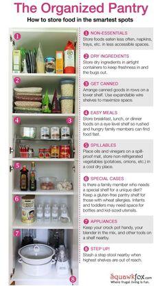 Organized Pantry - Home and Garden Design Ideas