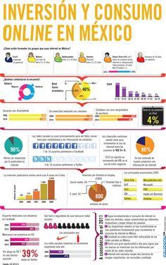 Inversión y consumo online en México