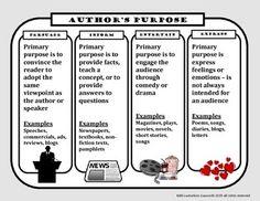 Popular Conflict Books
