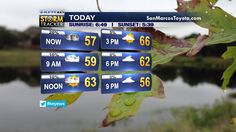A couple of showers left over this morning, but we'll see some sun and 60s later today!  #keyewx #Austin #AustinWeather #atxwx