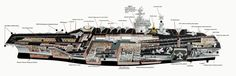 USS Theodore Roosevelt CVN-71 Air Craft Carrier Cut-A-Way Diagram Drawing.