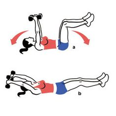 Reverse Tabletop Extension Lie faceup, hips and knees bent 90 degrees, and hold a pair of dumbbells directly over your shoulders, palms facing each other (a). In one motion, brace your core and slowly lower the weights behind you and extend your legs, bringing your arms and legs as close to the floor as possible without touching it (b). Pause, then reverse to return to start. That's one rep.