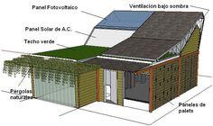 Diseñan moderno prototipo de vivienda sustentable y bioclimatizada