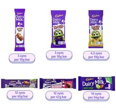 Crisps Syns, Slimming World Free Foods, Lose Weight
