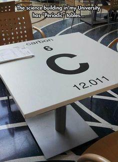 Periodic tables!