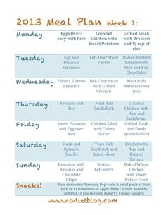 Healthy Diet Meal Plan  http://healthylifestylereviews.blogspot.com/ this looks so good